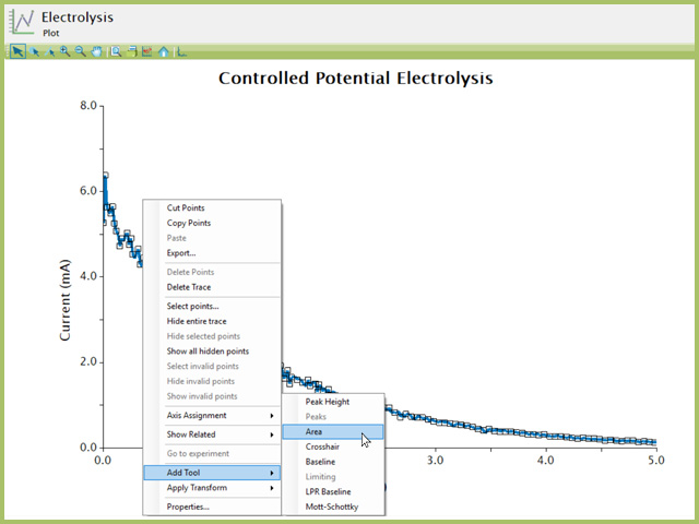 Addition of Area Tool to Bulk Electolysis Experiment Data in AfterMath