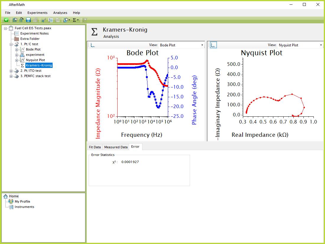 AfterMath Example Kramers-Kronig Analysis
