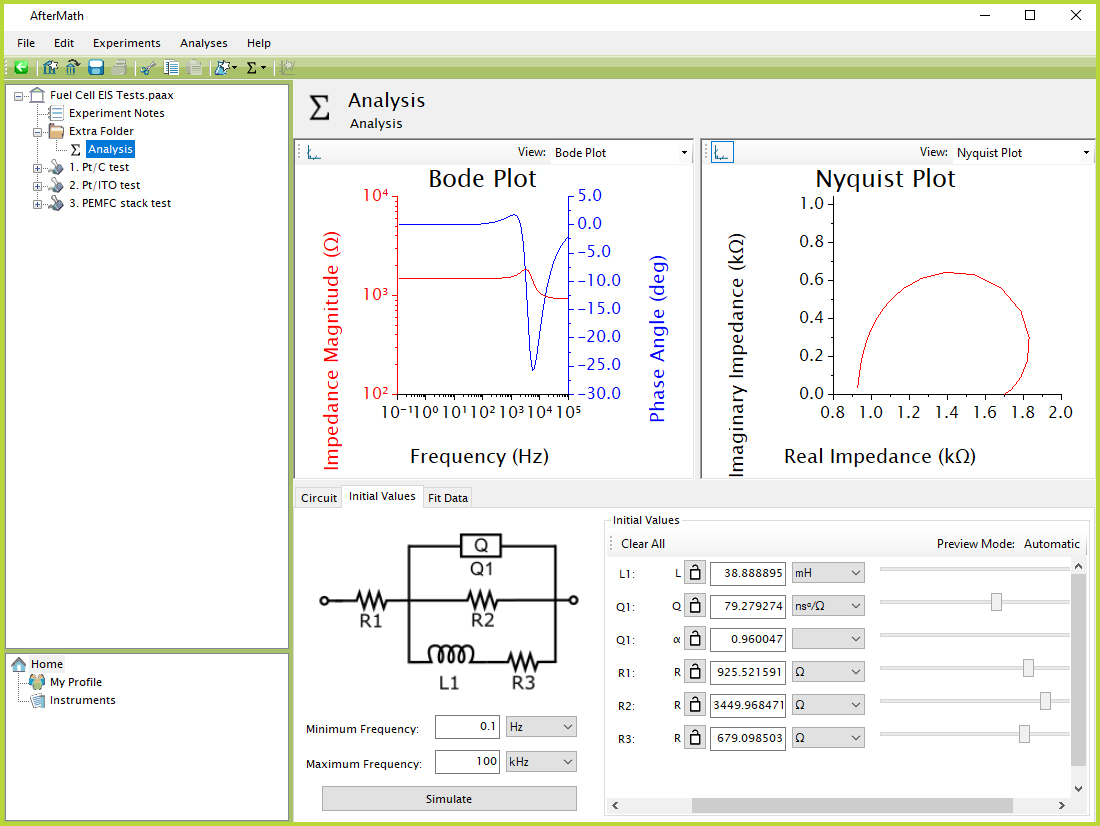 AfterMath Example Circuit Simulation