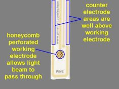 Gold HoneyComb Electrode (part number AB01STC1)